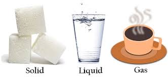 Gas Liquid Solids Difference Between Solid Liquid And Gas With Comparison
