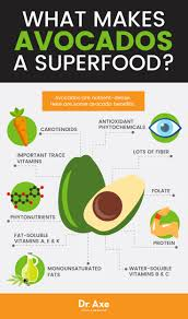 avocado benefits superfood dr axe