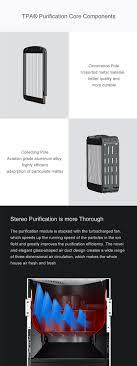 Xiaomi KJ300F X3 (M) Thông Minh Máy Lọc Không Khí Thanh Lọc Để Formaldehyde  Làm Sạch Hiệu Quả Thông Minh Hộ Gia Đình Bộ Lọc HEPA ỨNG DỤNG Điều khiển từ  xa thông