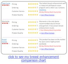 Breast Enhancement Size Chart How To Increase Breast Size With Breast Growth Pills