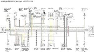 08 triumph wiring diagrams wiring diagram triumph daytona 955i wiring diagram wiring diagram2002 triumph daytona 955i wiring diagram 2003 1998 t595 trustedfull