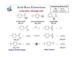 Benzoic Acid And Naphthalene Flow Chart 65 Disclosed Base