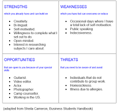 Good Answers For Strengths And Weaknesses My Personal Strength And Weakness Essay