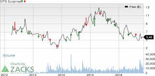 Tkai Stock Chart Merrimack Mack What Awaits The Stock In Q3 Earnings