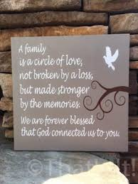 In Memory Of A Loved One Quotes Stunning 48 Sympathy Condolence Quotes For Loss With Images