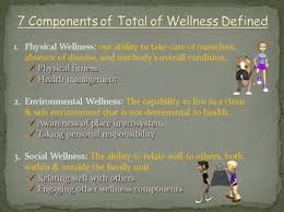 Health And Wellness Powerpoint Presentation Teacherspayteachers