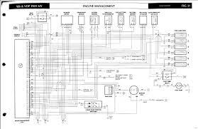 xjs wiring diagram advance wiring diagram 1993 xjs wiring diagram wiring diagram mega jaguar xjs radio wiring diagram 1993 xjs wiring diagram