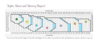 Spanx Higher Power Size Chart Spanx Higher Power Size Chart Smartmarathontraining Com