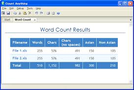count anything excel results