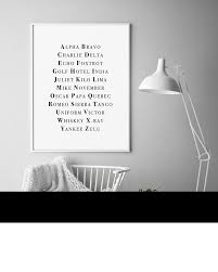 The international phonetic alphabet (ipa) is a standardized system of pronunciation (phonetic) symbols used, with some variations, by many dictionaries. Phonetic Alphabet Nato Poster In Black Pilot Aviation Gift Printable Wall Art Office Decor Boy Bedroom Poster Painting Calligraphy Aliexpress
