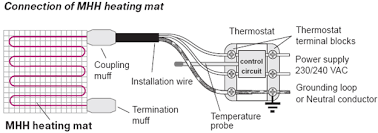 warmstarltd ebay stores Wiring Diagram For Underfloor Heating Thermostat mhh heating mat is manufactured and tested in full accordance with iec (international electro technical commission) global quality standards 2Wire Thermostat Wiring Diagram