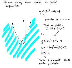 graphing quadratic inequalities