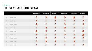Harvey Balls Chart Template Harvey Balls Powerpoint Template Keynote Diagram Slidebazaar
