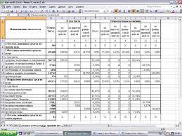 Логистика денежных потоков Рисунок 2 1 Анализ отчета о ДДС прямым методом Отчет о движении денежных средств