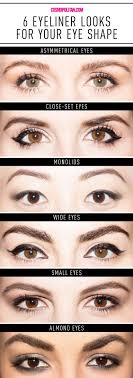 Eyeliner Chart Get The Perfect Eyeliner For Your Eye Shape In One Handy