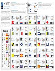For faster navigation, this iframe is preloading the wikiwand page for nato phonetic alphabet. Nato Alphabet Sign Signal Pdf Nato Phonetic Alphabet Codes Signals The Ability To Communicate And Make Yourself Understood Can Make A Difference In Course Hero
