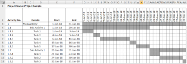 Ms Project Gannt Chart Creating Project Timeline Or Gantt Chart With Ms Excel