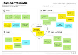 use team canvas team canvas example team canvas bacis