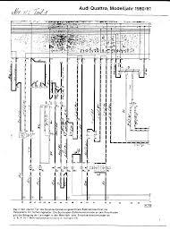 audi ur quattro wiring diagrams numeric index Wiring Diagrams For Audi stromlaufpläne wiring diagrams audi ur quattros wiring diagram for audio snake