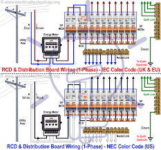 wiring of the distribution board rcd single phase home supply