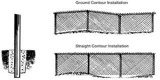 chain link fence installation. Simple Chain Intended Chain Link Fence Installation