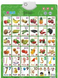 Us 8 07 5 Off Learn Fruit Vegetable Number Card Book Baby Sound Wall Chart Early Educational Enlightenment Electronic Toys For Kids On Aliexpress
