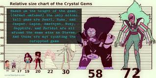 Crystal Gem Confessions