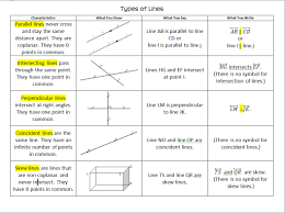 100 parallel and perpendicular equations worksheet 260 best algebra help parallel and perpendicular lines
