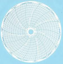 Cobex Recorders Inc Chart Recorder Paper Ink 52 Bx