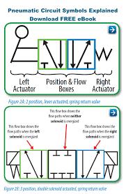 motor control wiring diagram symbols motor image motor control wiring diagram symbols solidfonts on motor control wiring diagram symbols