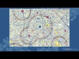 Vfr Sectional Chart Quiz Videos Matching 3 Vfr Sectional Chart Symbols You Should