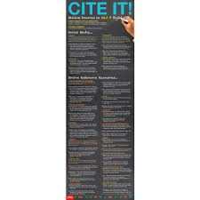 Cite It Online Sources Using Mla 8 Skinny Poster