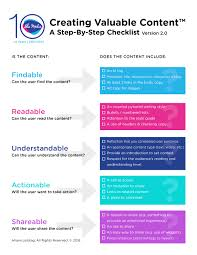 creating a checklist must have checklist to creating valuable content