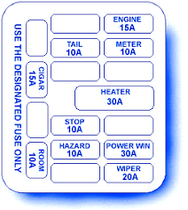 bmw z3 roadster 1996 fuse box block Bmw Z3 Engine Diagram BMW Z3 Roadster