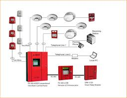 addressable smoke detector wiring diagram all wiring diagram fire alarm addressable system wiring diagram wiring diagram site conventional smoke detector wiring diagram addressable smoke detector wiring diagram
