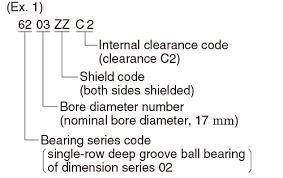 Bearing Clearance Chart Pdf Bearing Number Basic Bearing Knowledge Koyo Bearings