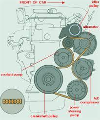 i need a diagram for a 2004 toyota 4runner v6 serpentine fixya v6 toyota serpentine
