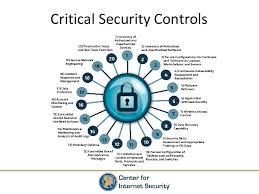 Cyber Kill Chain Understanding Cyber Kill Chain And Ooda Loop
