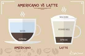 americano vs latte what s the