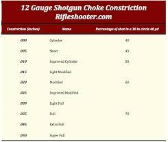 Mossberg 935 Choke Tube Chart 25 Uncommon Choke Tube Chart Interchangeability
