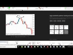 Stock Charts 101 Evening Star Formation Youtube Stock