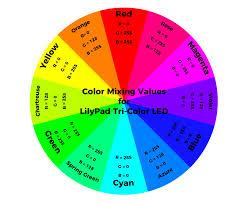 Lilypad Tri Color Led Hookup Guide Learn Sparkfun Com