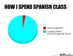 Spanish Memes. Best Collection of Funny Spanish Pictures via Relatably.com