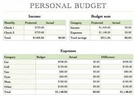 condo association budget template condo budget template dalep midnightpig co