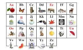 Free Alphabet Chart With Pictures Alphabet Chart Printable