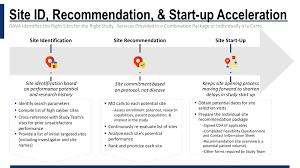 site identification recommendation dava s site recommendation criteria