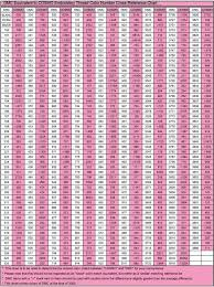 Dmc To Comso Floss Conversion Chart Embroidery Thread