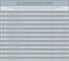Due Date Chart By Month Pregnancy Due Date Calendar Baby Due Date By Conception Date