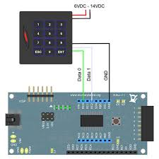 hid card reader wiring diagram wirdig card reader wiring diagram besides wiegand card reader wiring moreover
