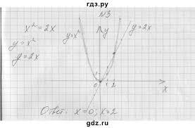 ГДЗ контрольная работа № вариант алгебра класс   вариант 1 3 ГДЗ по алгебре 7 класс Попов М А дидактические материалы контрольная работа №8